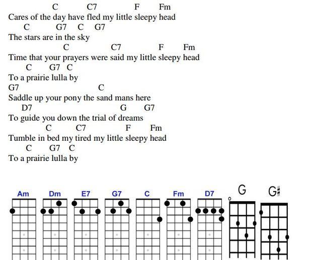 Ukulele : the show ukulele chords The Show Ukulele Chords plus The ...
